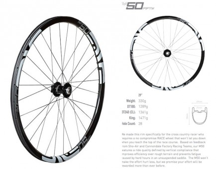 ENVE 50FIFTY Wheels